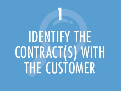 Identify the contract with the customer