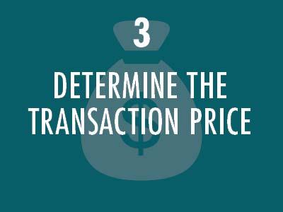 Determine the transaction price