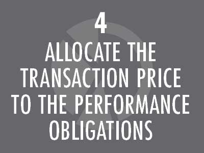 Allocate the transaction price to the performance obligations