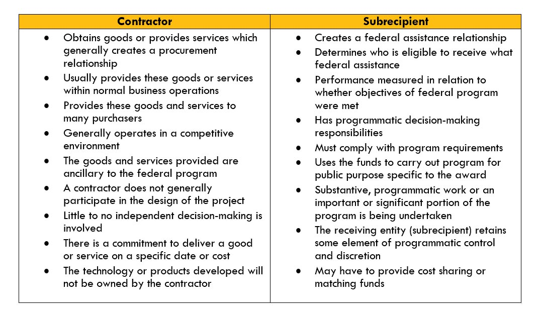 Contractor or Subrecipient