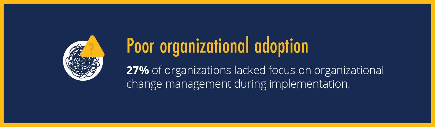 Poor organizational adoption