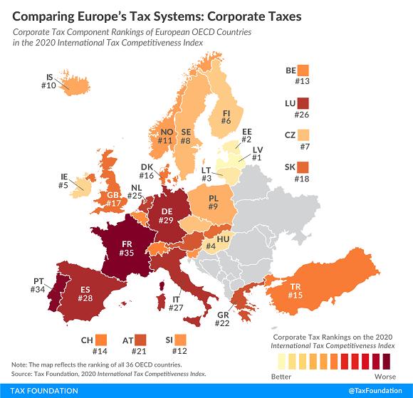 Tax Foundation International Competiveness corporation component map