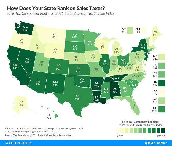 Tax Foundation map sales tax component climate index