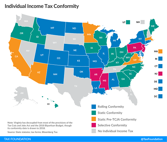 Tax Foundation state conformity map
