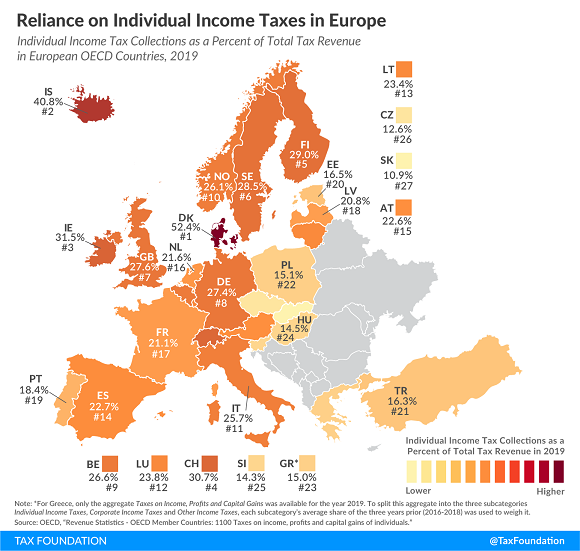 Tax Foundation map Europe reliance on individual income taxes