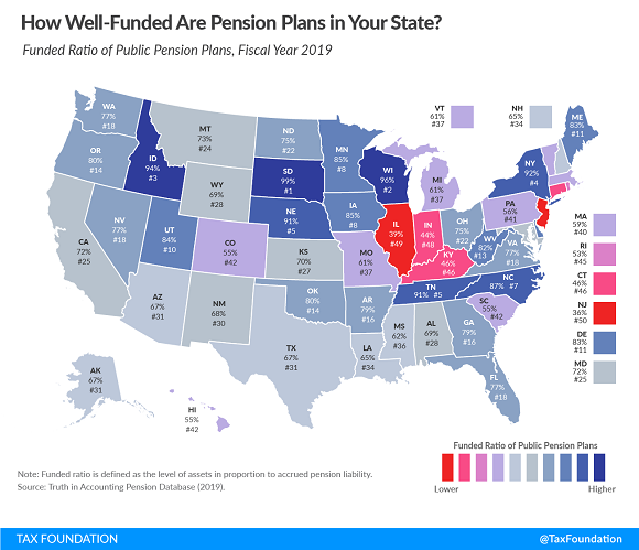 Tax Foundation pension funding map 2021