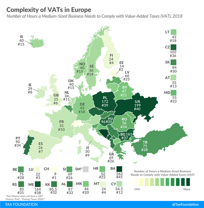 Tax Foundation map of europe vat complexity