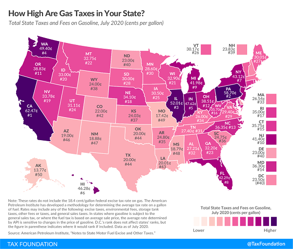 Tax Foundation July 2020 state gas tax map