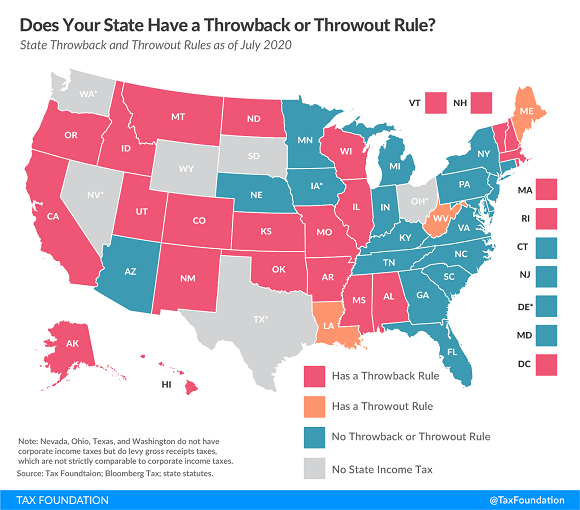 Tax Foundation 2020 map of state throwback-throwout rules