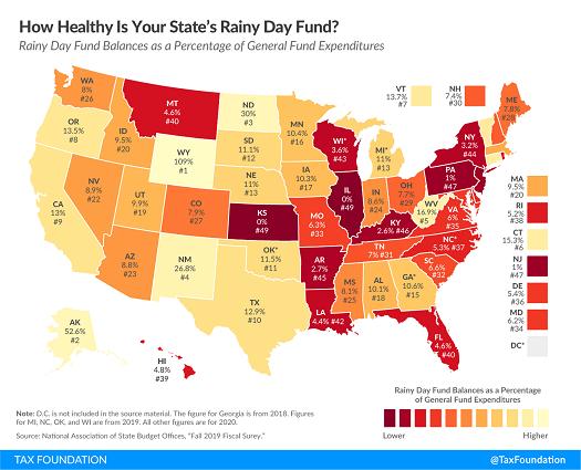 Rainy Day Fund Tax Foundation Map
