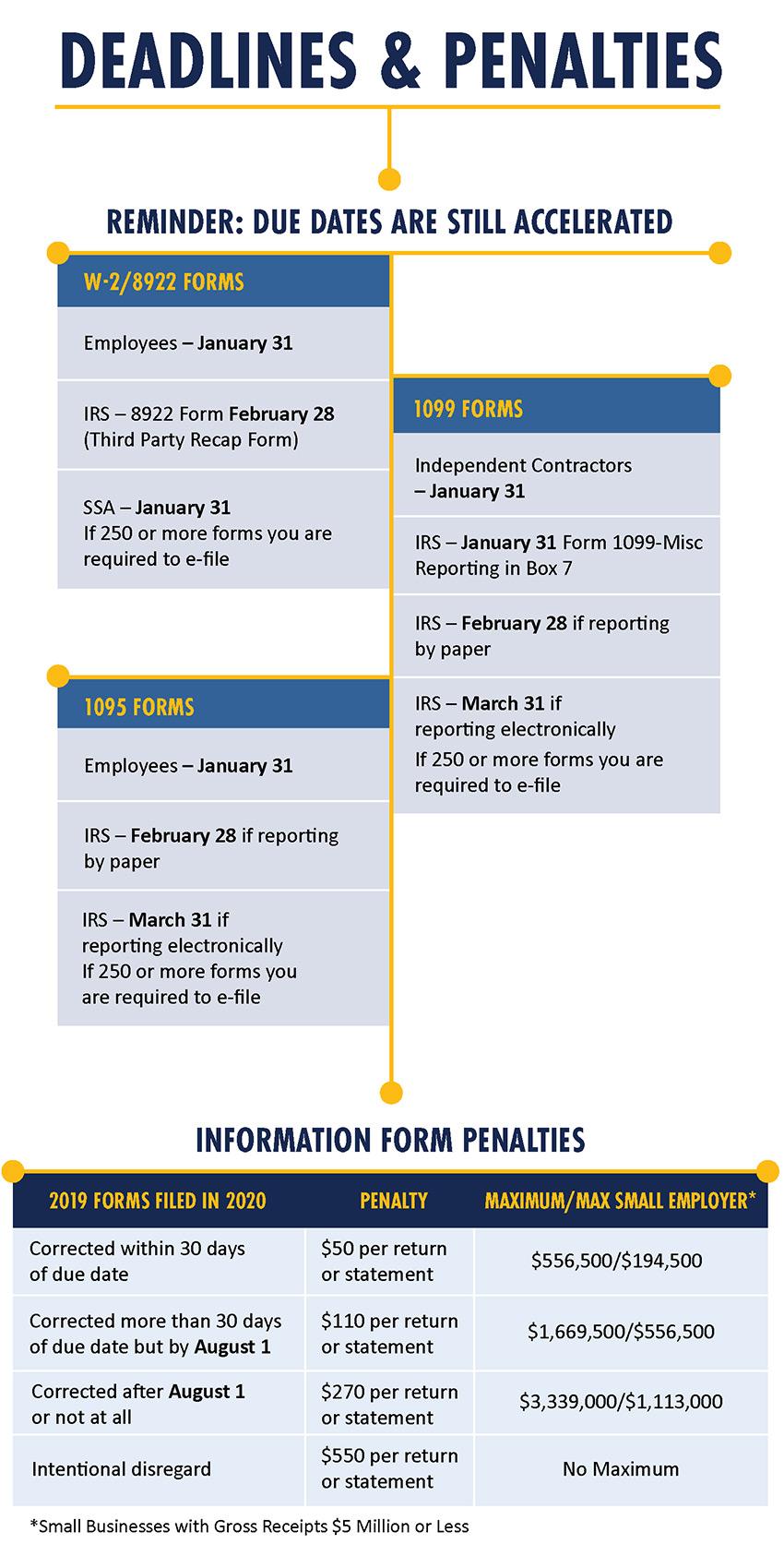 Return Penalties