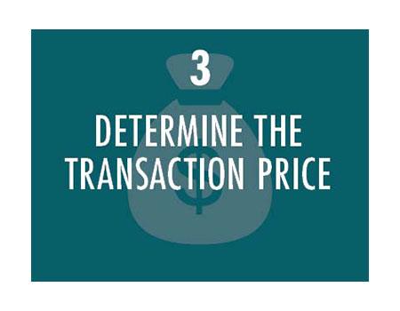 determine the transaction