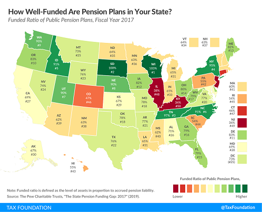 Tax Foundation pension funding map