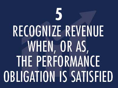 Recognize revenue when, or as, the performance obligation is satisfied