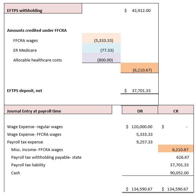 EFTPS withholding