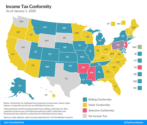 Tax Foundation PPP Conformity Map