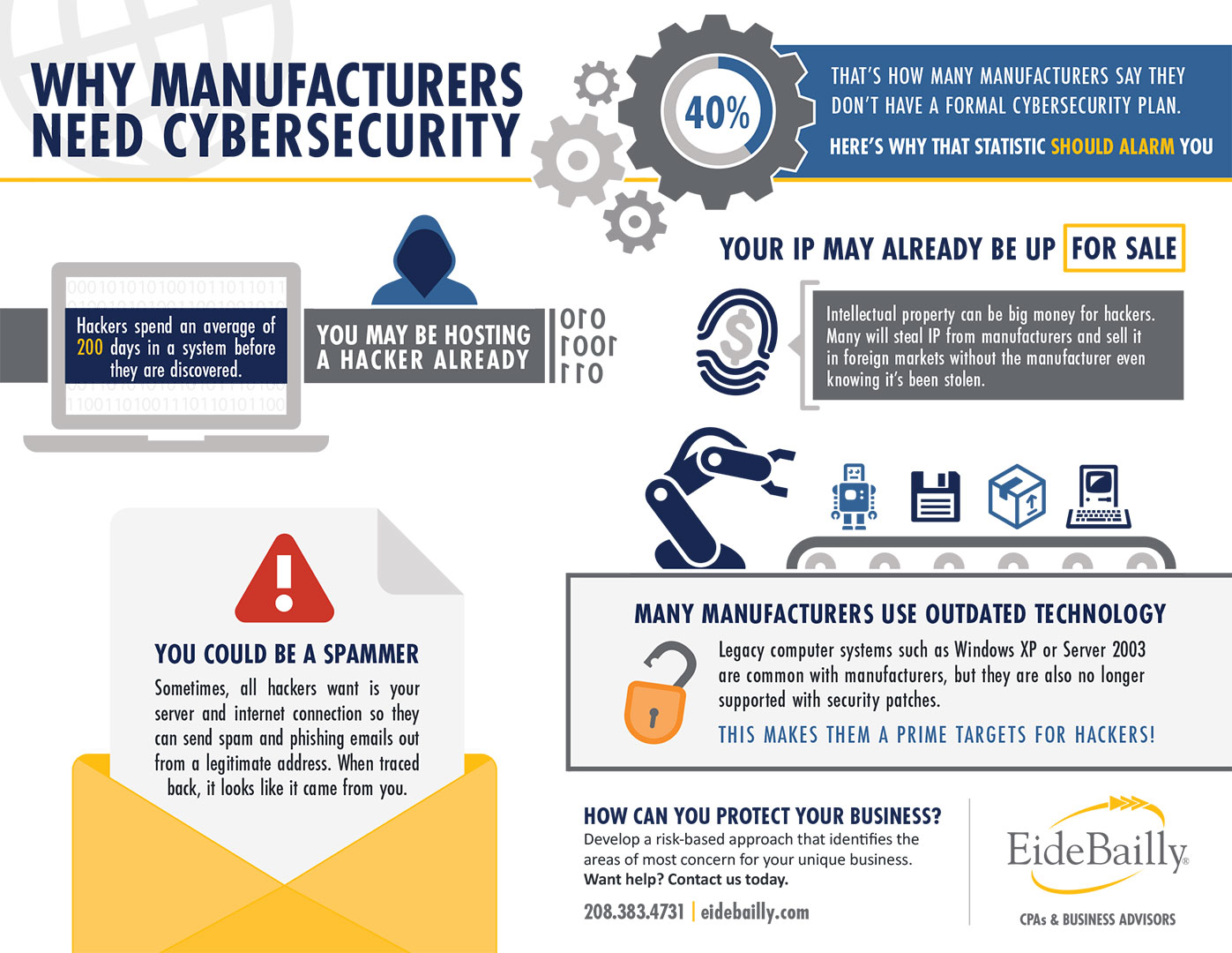 Why Manufacturers Need Cybersecurity