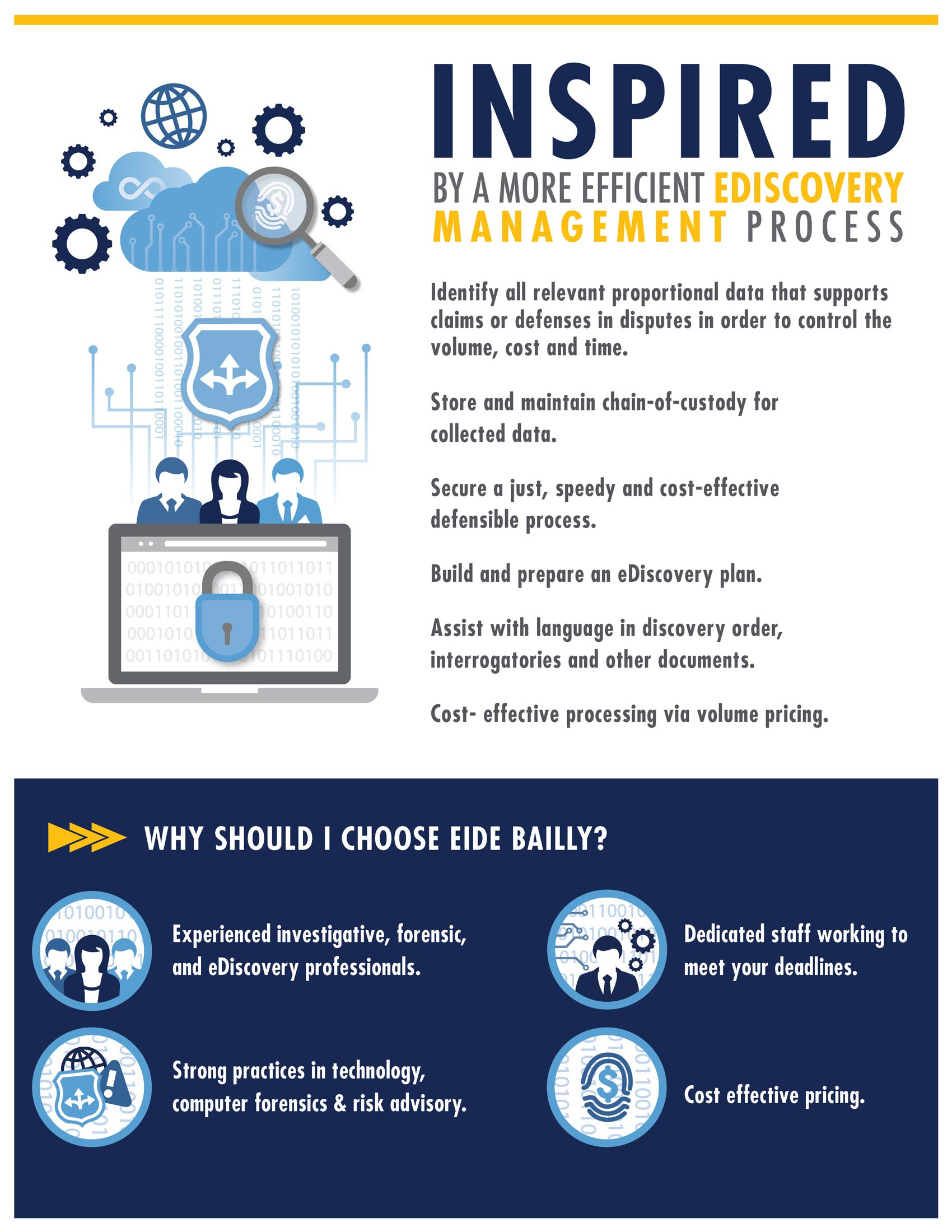 eDiscovery Management Process