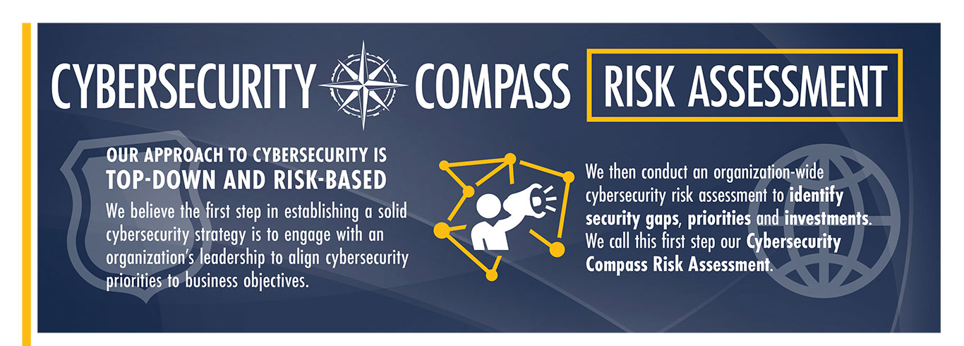 Cybersecurity Compass Risk Assessment