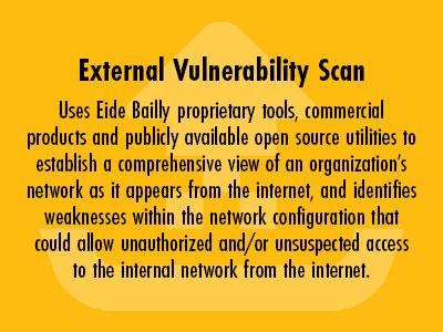 External Vulnerability Scan