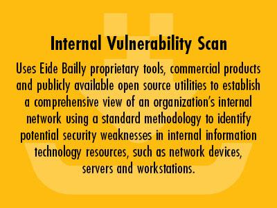 Internal Vulnerability Scan