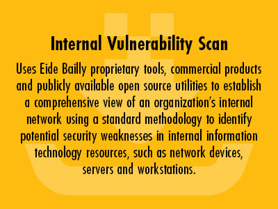 Internal Vulnerability Scan