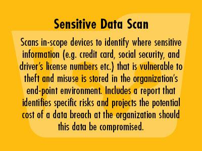 Sensitive Data Scan