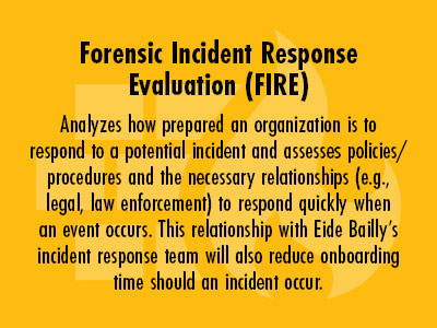 Forensic Incident Response Evaluation
