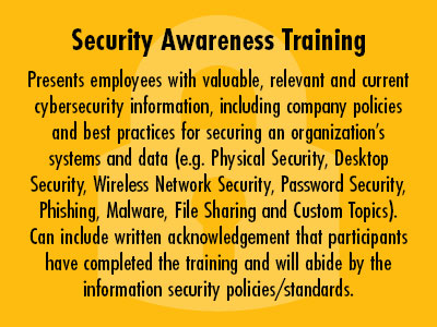 Security Awareness Training